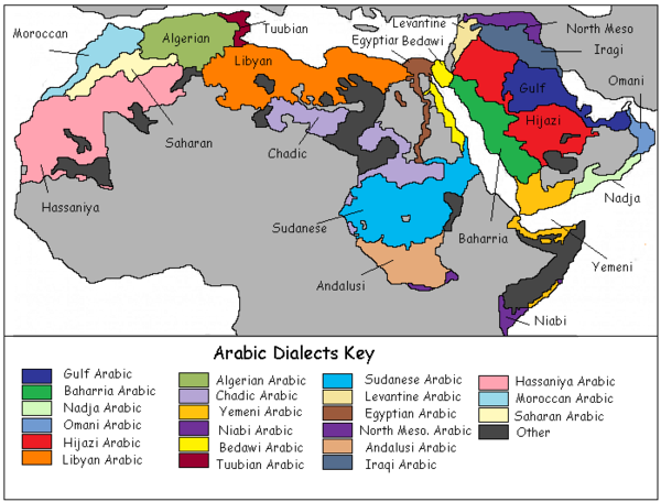 Arabic Dialects Key